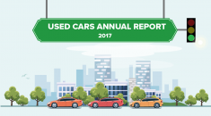 Dubizzle Motors 2017 Annual Report