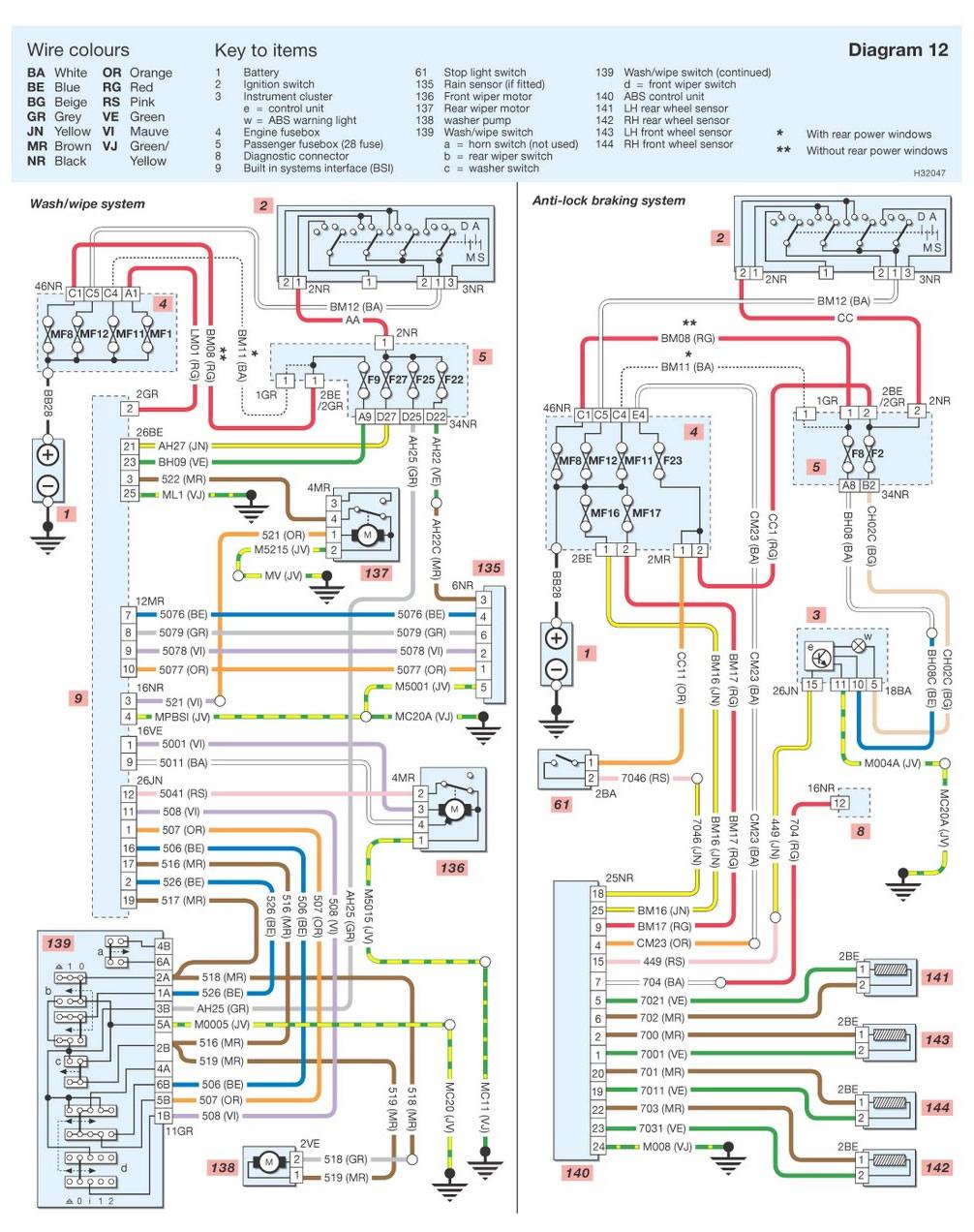 206 Cc 2002 Make Wiring Diagram    Service Manual