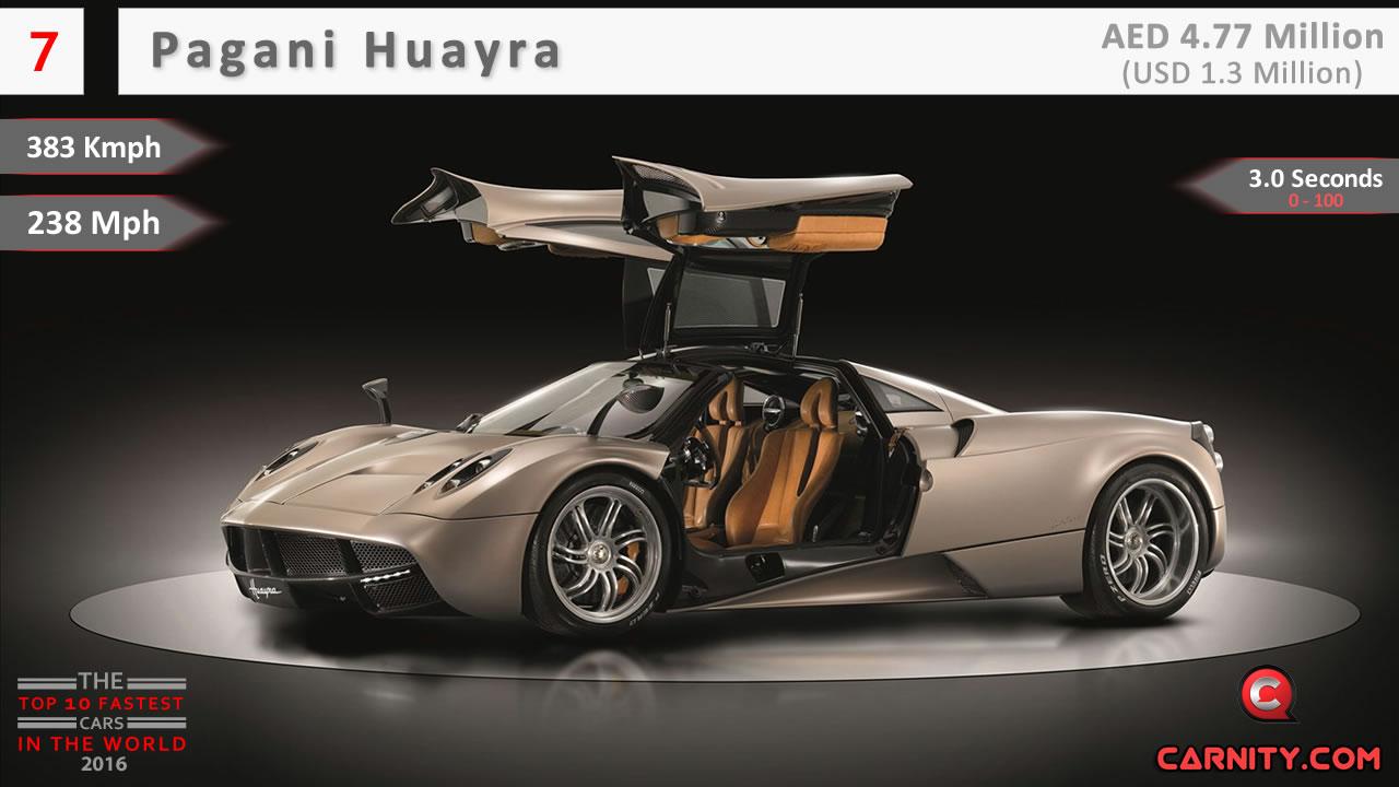 Pagani Huayra.jpg