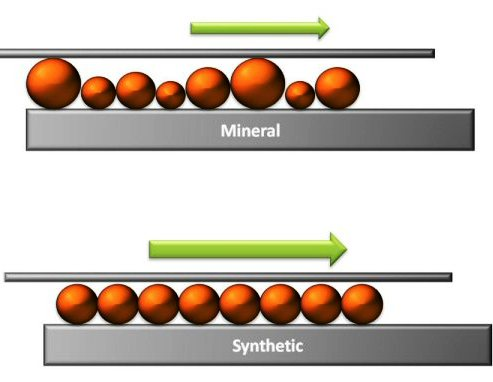 synthetic_vs_mineral_oil.jpg