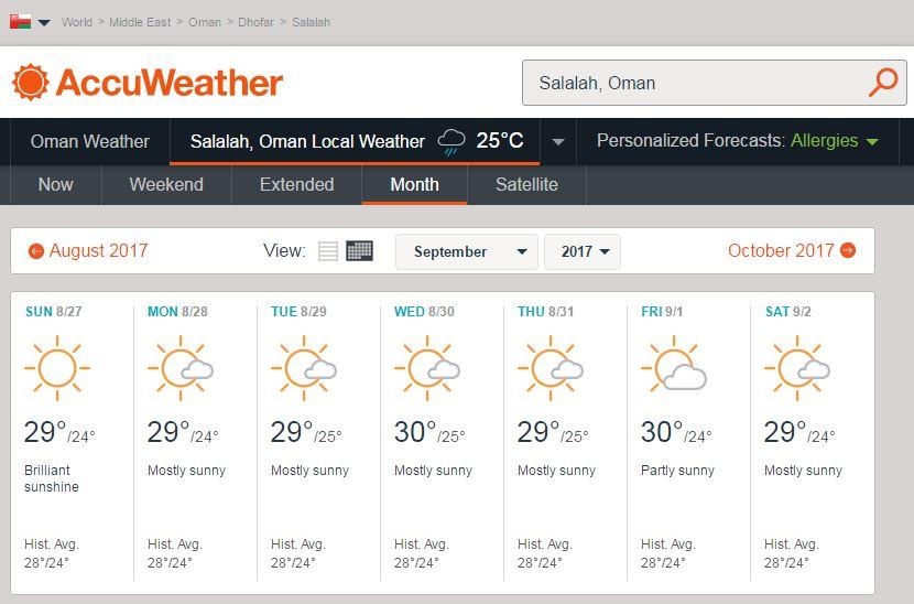 Salalah Aug-Sep Weather.JPG