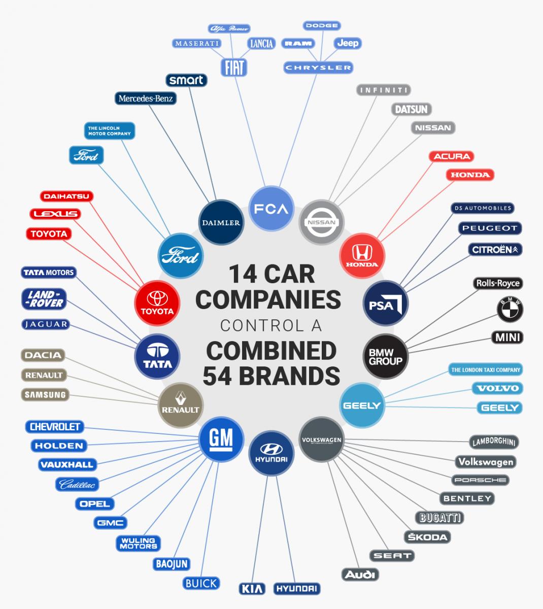 bi-graphicscar-brands-web.png