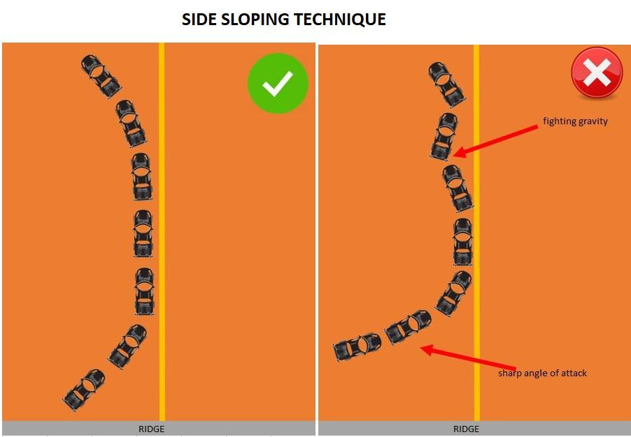 sidesloping.JPG.f484891f9db5ec9917deb2445d739be2.JPG