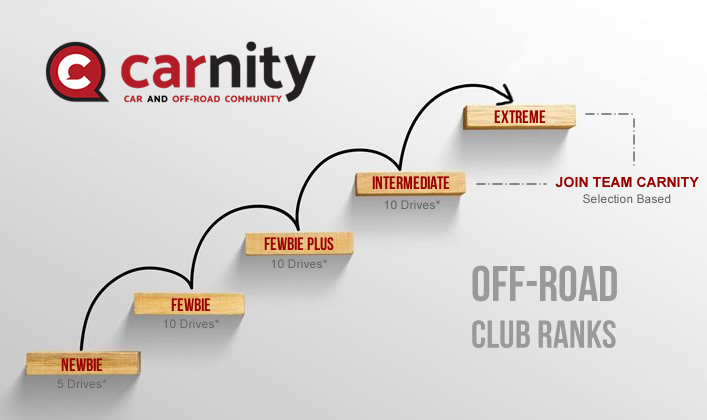 Carnity off-road club ranks.jpg